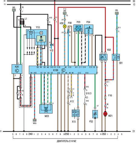 14.8 Система управления двигателем MULTEC