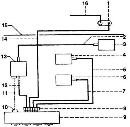 4.8 Элементы систем обогрева и вентиляции