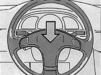 1.8 Органы управления и контрольные приборы Opel Vectra A