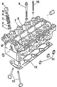 4.10 Монтаж головки блока цилиндров на двигателе, снятом с   автомобиля