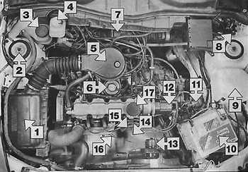 2.2 Периодичность обслуживания Opel Vectra A