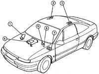 19.55 Противоугонная сигнализация Opel Vectra A