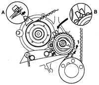 3.15 Зубчатый ремень и механизм натяжения (модели С16 NZ2 1,8 и 2,0 л)