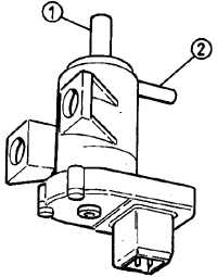 9.9 Выключающий клапан системы уменьшения токсичности