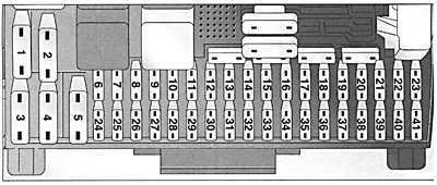 11.1.5 Предохранители и реле Opel Vectra B