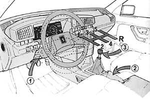 1.20 Рулевое колесо, переключение передач и тормоз