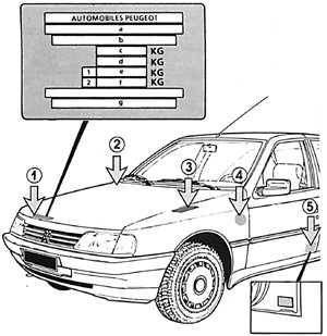 1.24 Идентификация автомобиля