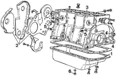 3.2.16 Разборка двигателя