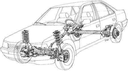 10.0 Рулевое управление