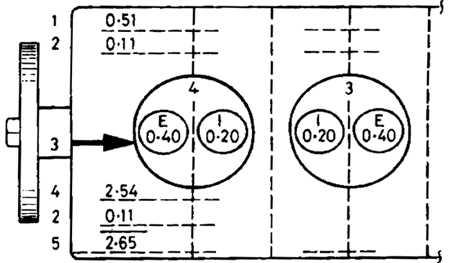 3.1.11 Проверка и регулировка зазоров клапанов двигателей 1.6 литра