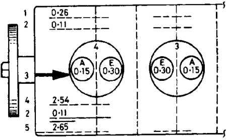 3.2.12 Проверка и регулировка зазоров клапанов