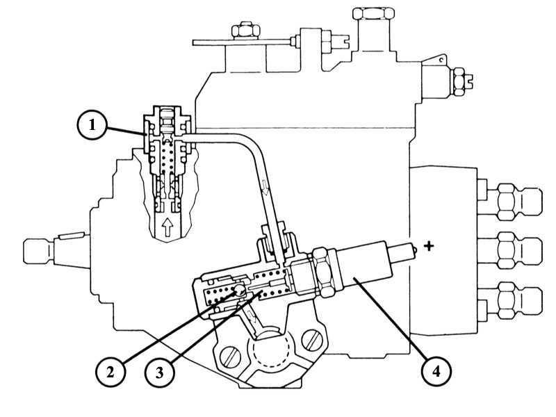 Схема топливного насоса на рено премиум