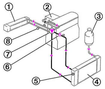 5.2 Система охлаждения под давлением