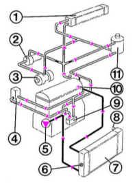 5.3 Проверка уровня охлаждающей жидкости