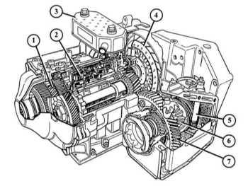 9.5 Автоматическая коробка передач