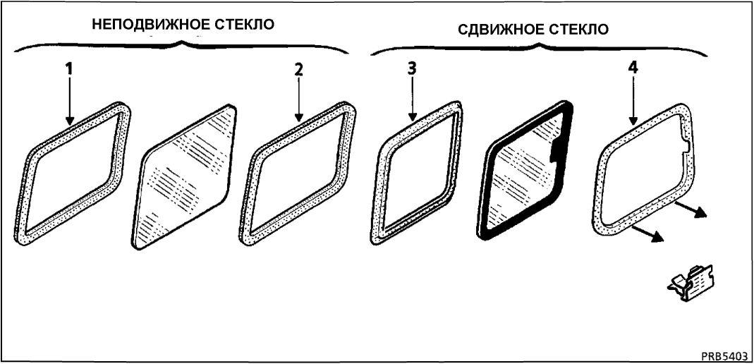 3.  Сдвижное или неподвижное стекло сдвижной двери