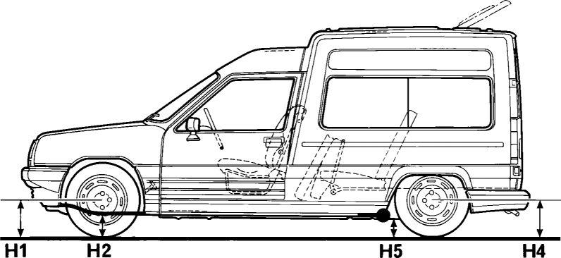 8.  ТОЧКИ ИЗМЕРЕНИЯ Renault Kangoo