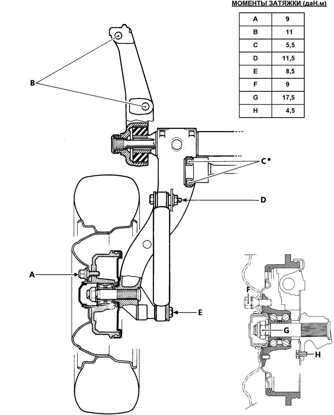 11.  ЗАДНЯЯ ПОДВЕСКА  Renault Kangoo