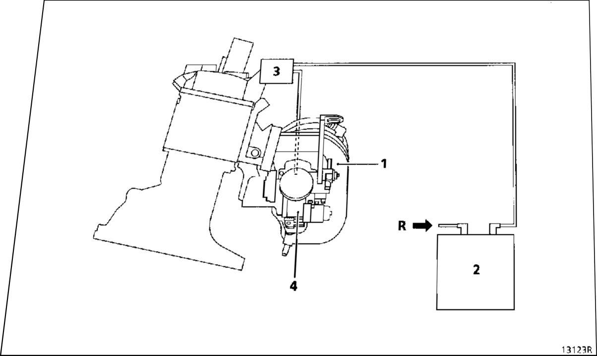 кангу схема запуска двигателя