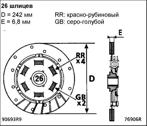1.  Нажимной и ведомый диски Renault Kangoo
