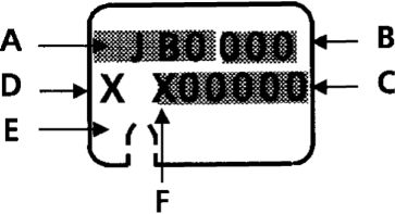 1.  Идентификация Renault Kangoo