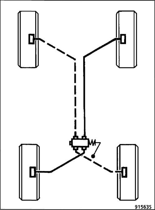 1.  Принципиальная схема тормозных контуров