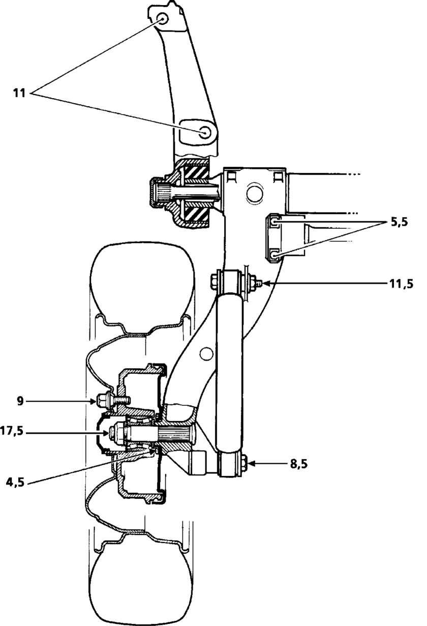 2.  Моменты затяжки (даН м) Renault Kangoo