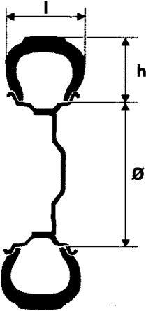 1.  Технические параметры Renault Kangoo