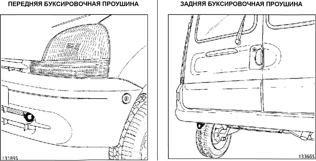 5.  БУКСИРОВКА АВТОМОБИЛЯ Renault Kangoo