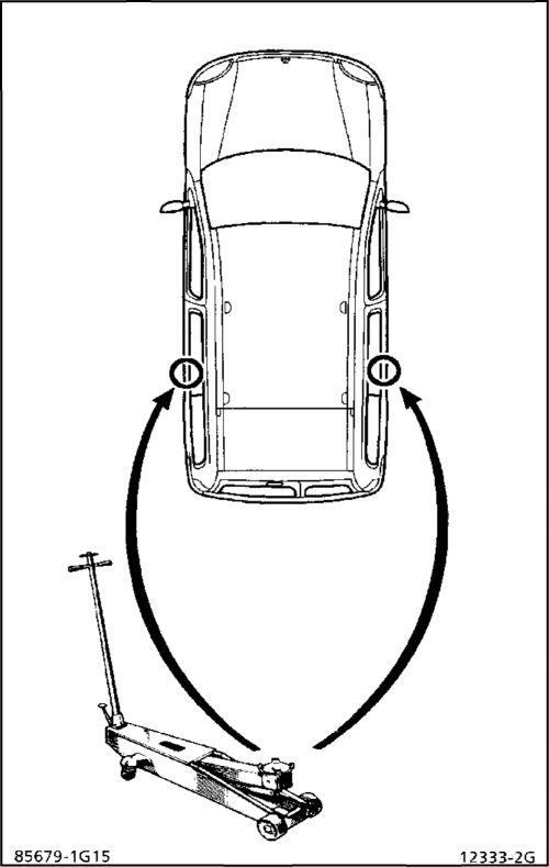 4.  ПОДЪЕМ АВТОМОБИЛЯ Renault Kangoo