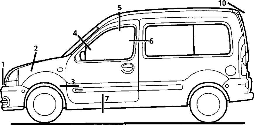 9.  Справочные размеры зазоров между элементами кузова