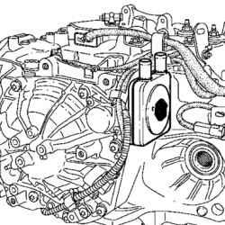 3.12.2 Технические характеристики Renault Megane 2