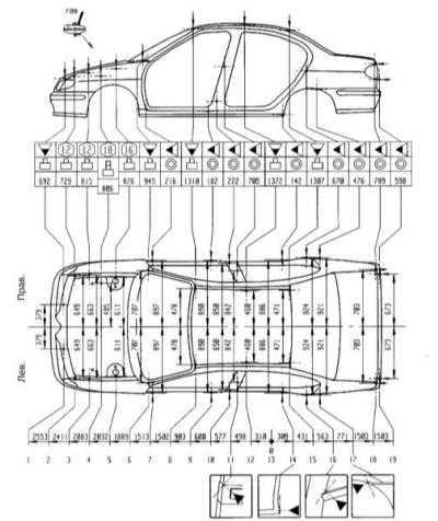 14.0 Контрольные кузовные размеры Renault Megane