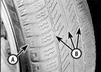 2.3 Проверка состояния и давления в шинах