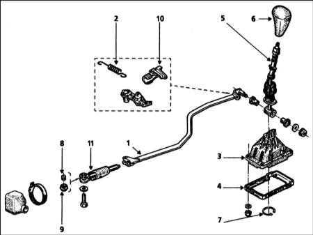 8.1.3 Снятие и установка механизма переключения передач