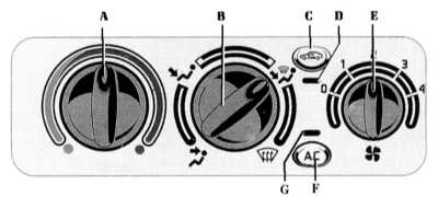 1.25 Отопитель, вентиляция и воздушный кондиционер Renault Megane