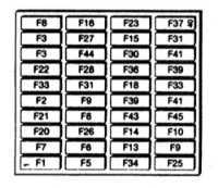 14.1 Схемы электрооборудования Renault Megane