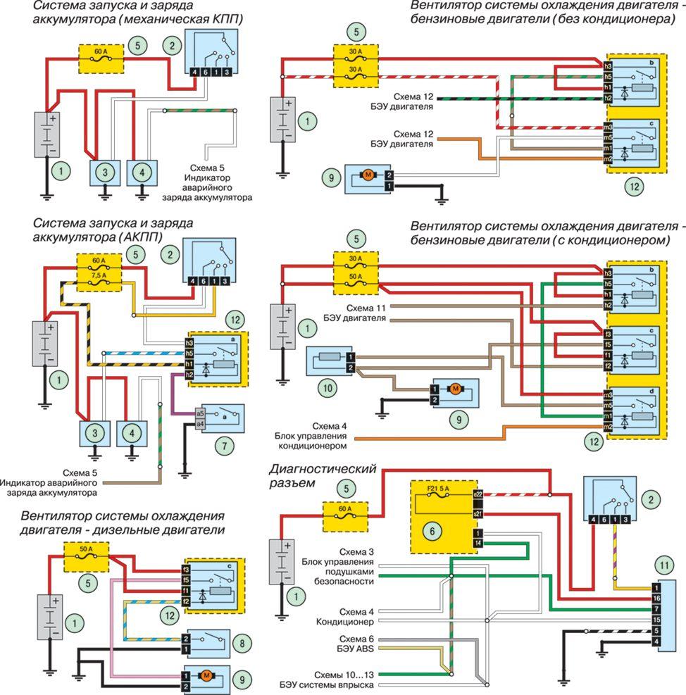 схема электрооборудования renault symbol new