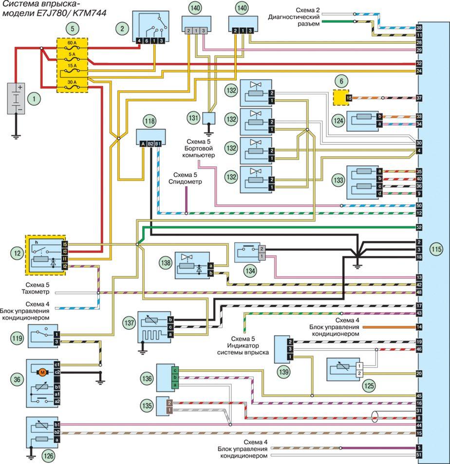 схема расположений датчиков рено симбл