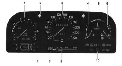 2.0 Руководство по эксплуатации Saab 9000