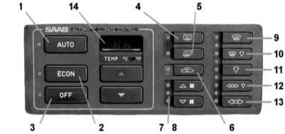 2.7 Автоматический кондиционер воздуха (АСС) Saab 9000