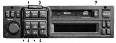 2.9 Кассетный магнитофон