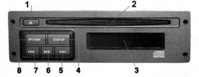 2.10 Проигрыватели компакт-дисков