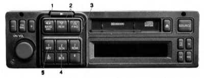 2.10 Проигрыватели компакт-дисков Saab 9000