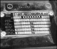 1.6 Приобретение запасных частей и идентификационные номера автомобиля