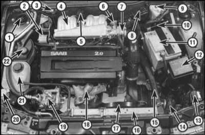 3.3  График технического обслуживания автомобиля Saab 9000
