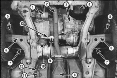 3.3  График технического обслуживания автомобиля Saab 9000 Saab 9000