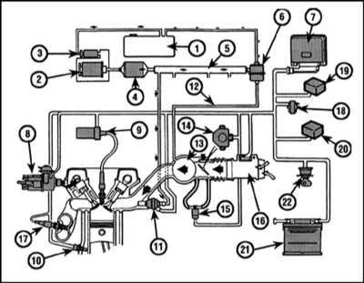 7.8 Система впрыска топлива - общая информация