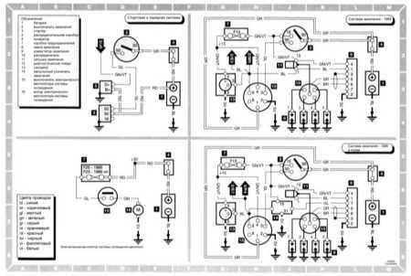 19.21 Типичная схема систем зажигания, запуска, зарядки и электрического вентилятора системы охлаждения двигателя
