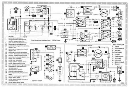 19.13 Типичные схемы электрических приводов окон (1986 и позже), единого замка и электроприводов зеркал